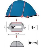 Палатка SOL Hurricane