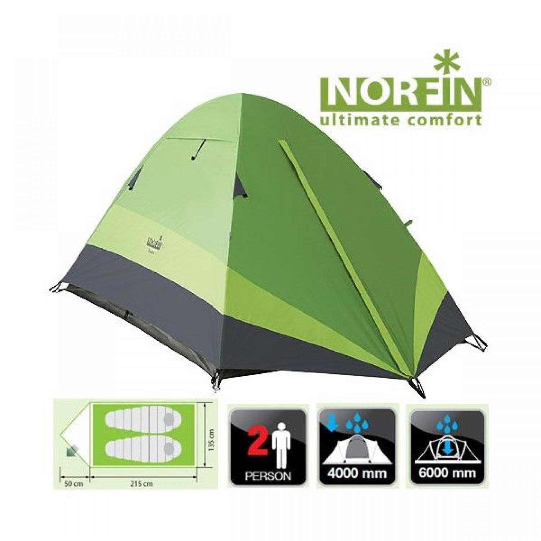 Покупка Палатка NORFIN Roach 2 в Минске Беларуси