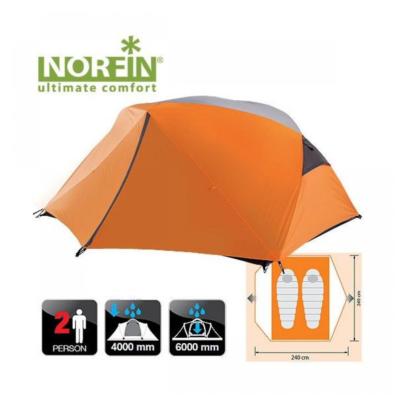 Покупка Палатка NORFIN Begna 2 в Минске Беларуси