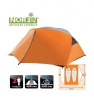 Палатка NORFIN Begna 2