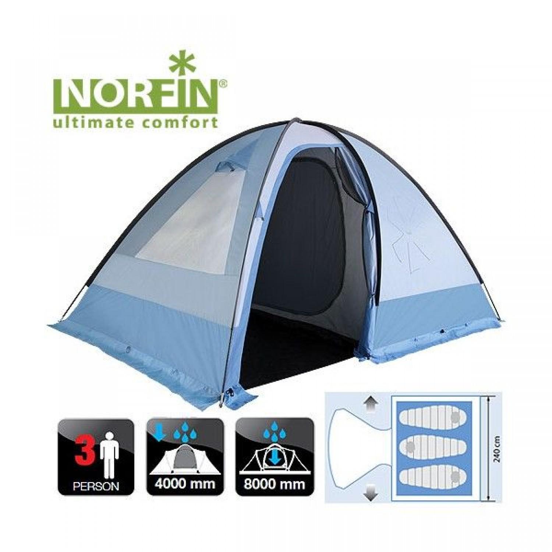 Покупка Палатка NORFIN Nivala 3 в Минске Беларуси