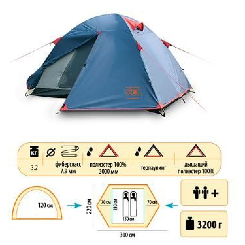 Покупка Палатка SOL Tourist 2+ в Минске Беларуси