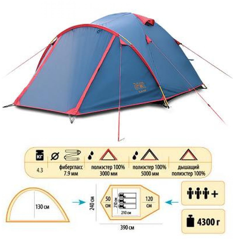 Покупка Палатка SOL Camp 3+ в Минске Беларуси
