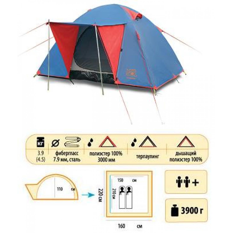 Покупка Палатка SOL Wonder 2+ в Минске Беларуси