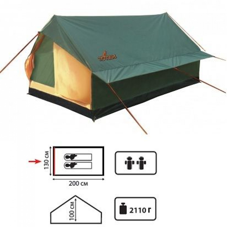 Покупка Палатка TOTEM Bluebird 2 V2 в Минске Беларуси