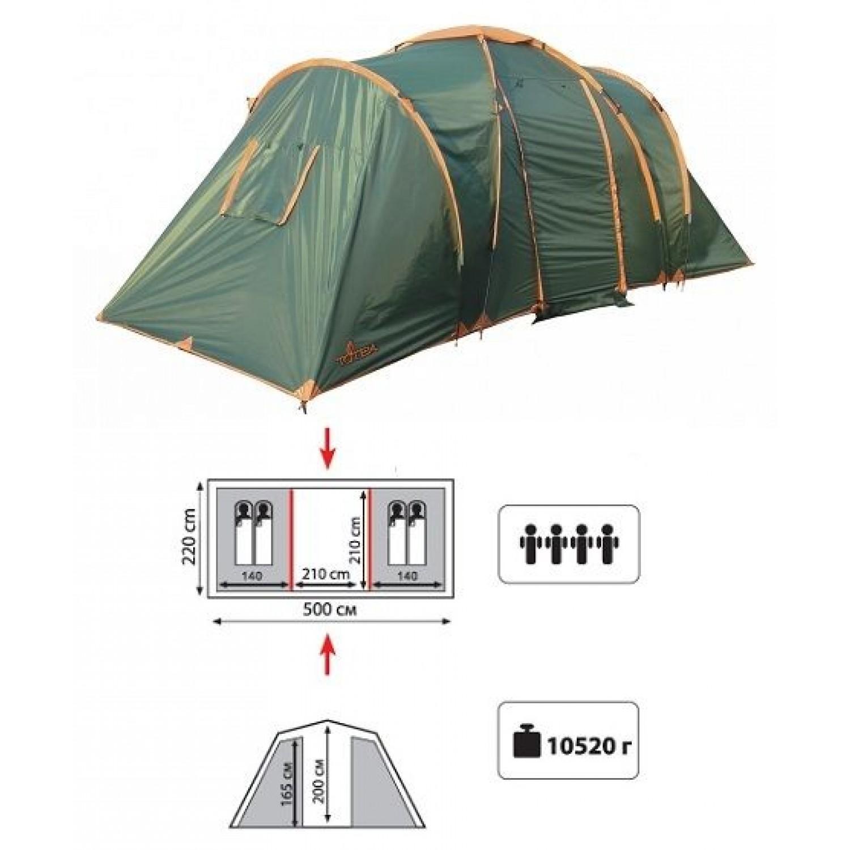 Покупка Палатка TOTEM Hurone 4 V2 в Минске Беларуси