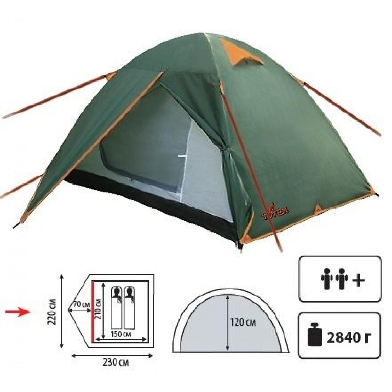 Покупка Палатка TOTEM Tepee 2 V2 в Минске Беларуси