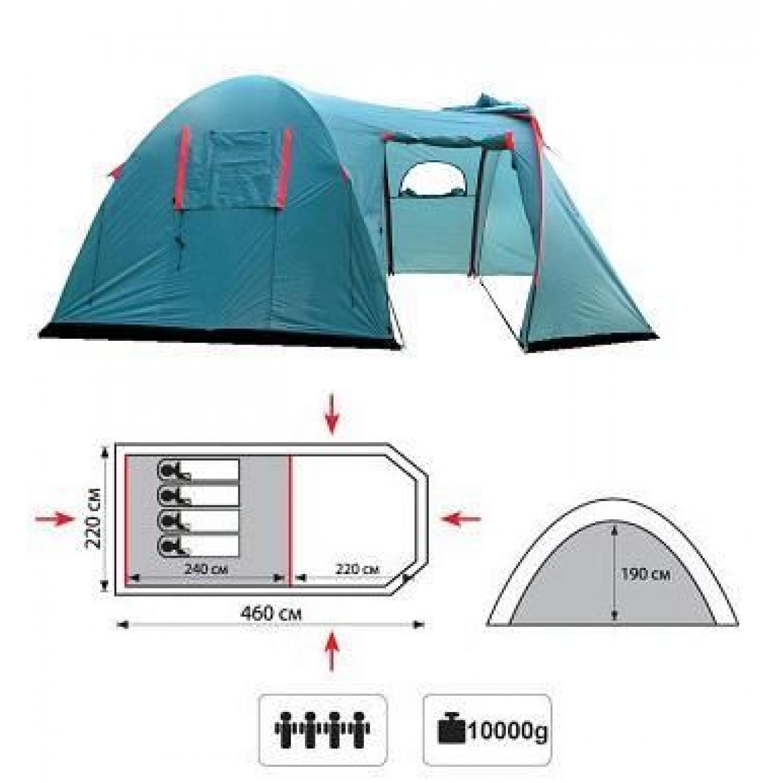 Покупка Палатка TRAMP Anaconda 4 V2 в Минске Беларуси