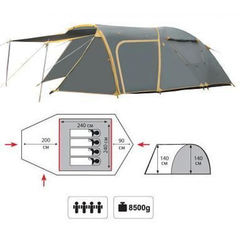 Покупка Палатка TRAMP Grot B V2 в Минске Беларуси