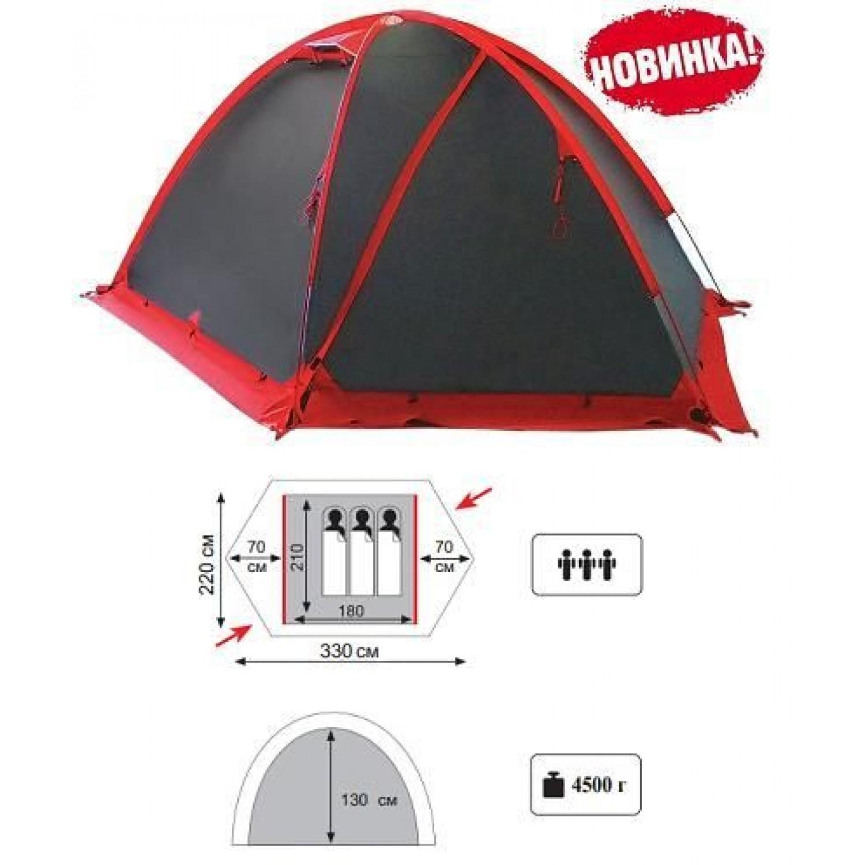 Покупка Палатка TRAMP Rock 3 V2 в Минске Беларуси