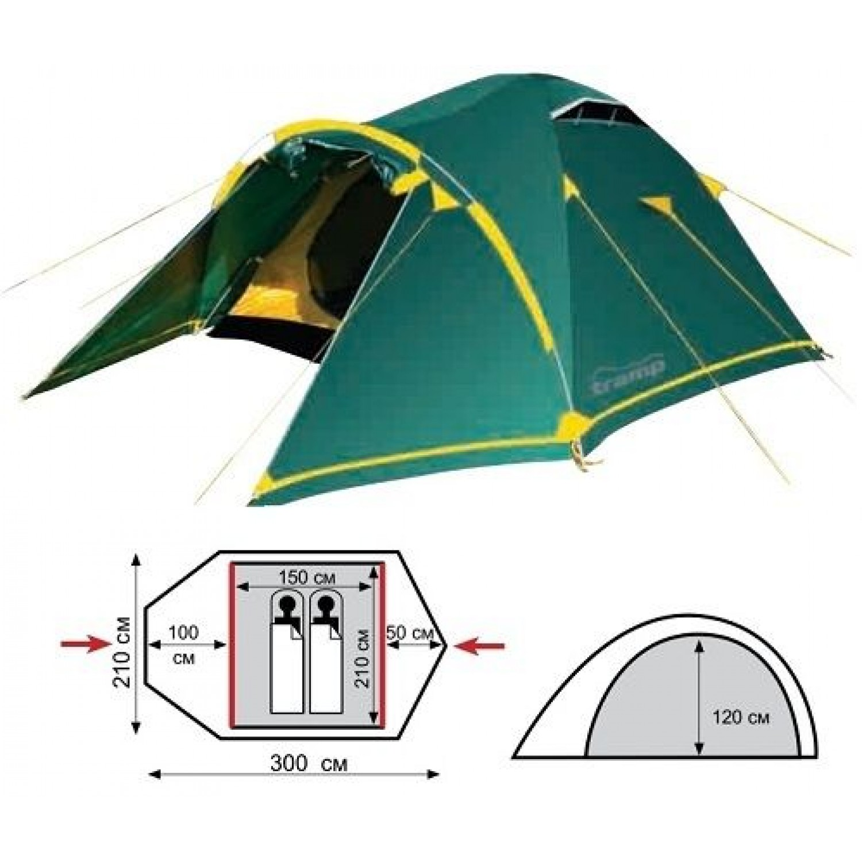 Покупка Палатка TRAMP Stalker 2 V2 в Минске Беларуси