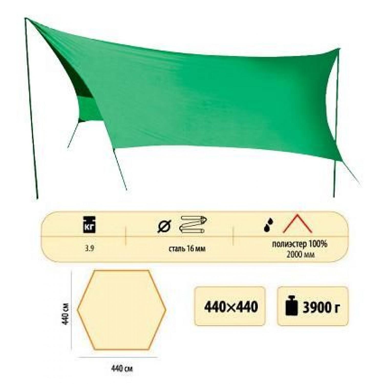 Покупка Тент SOL Tent Green в Минске Беларуси
