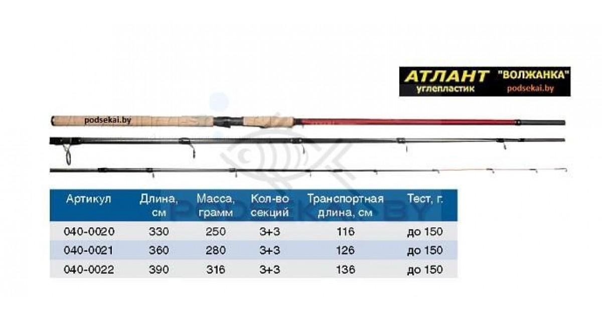 Фидер волжанка атлант 4.20 метра 180 грамм отзывы