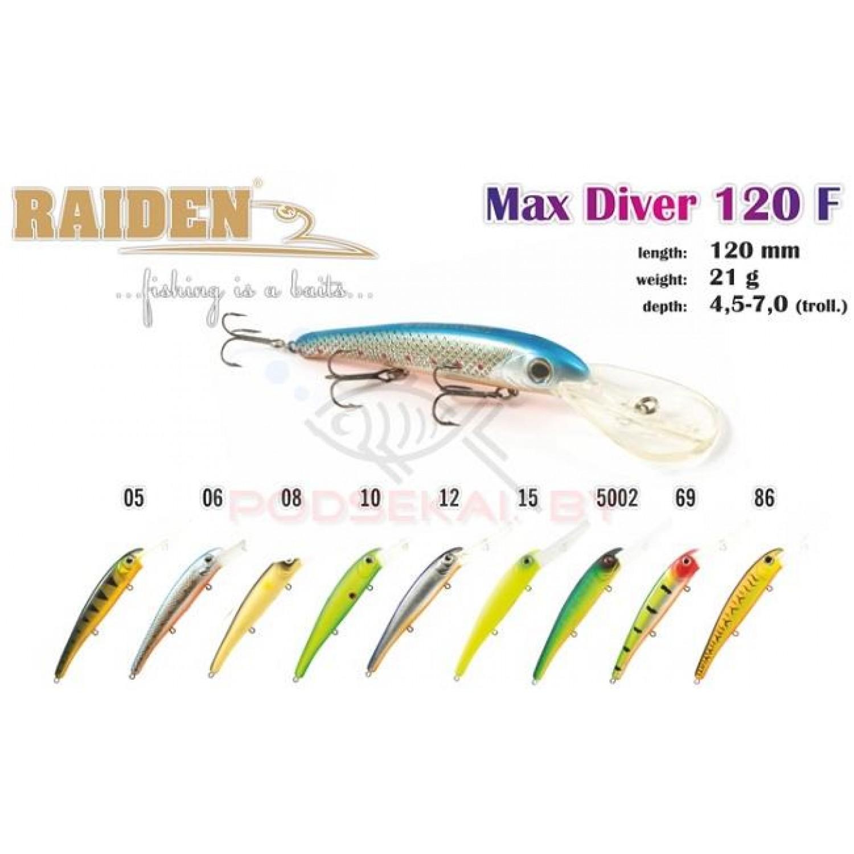 Покупка Воблер RAIDEN Max Diver в Минске Беларуси