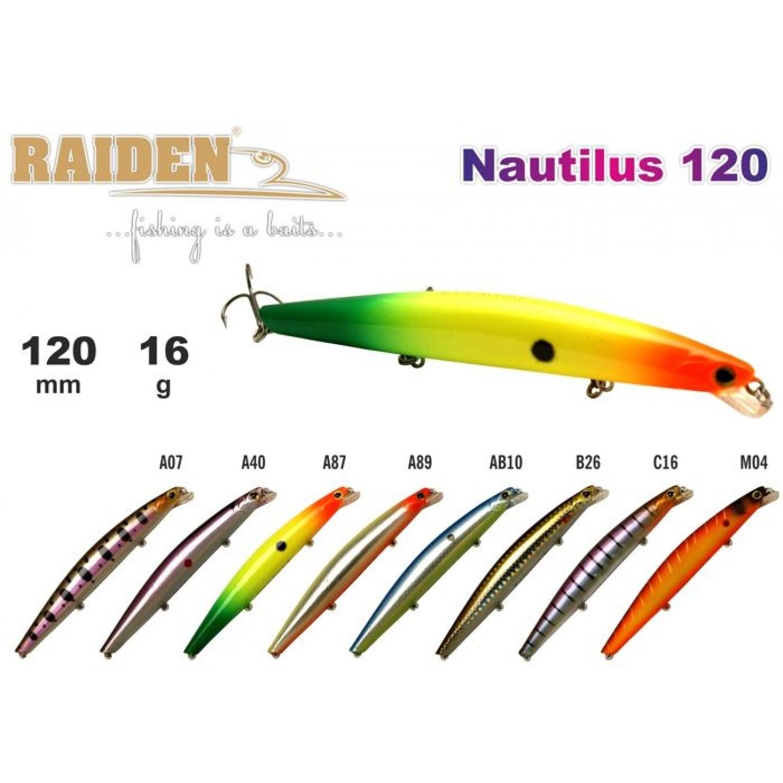 Покупка Воблер RAIDEN Nautilus 120 в Минске Беларуси